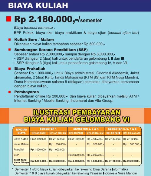 Akreditasi Bsi Jakarta 2019 Guru Ilmu Sosial